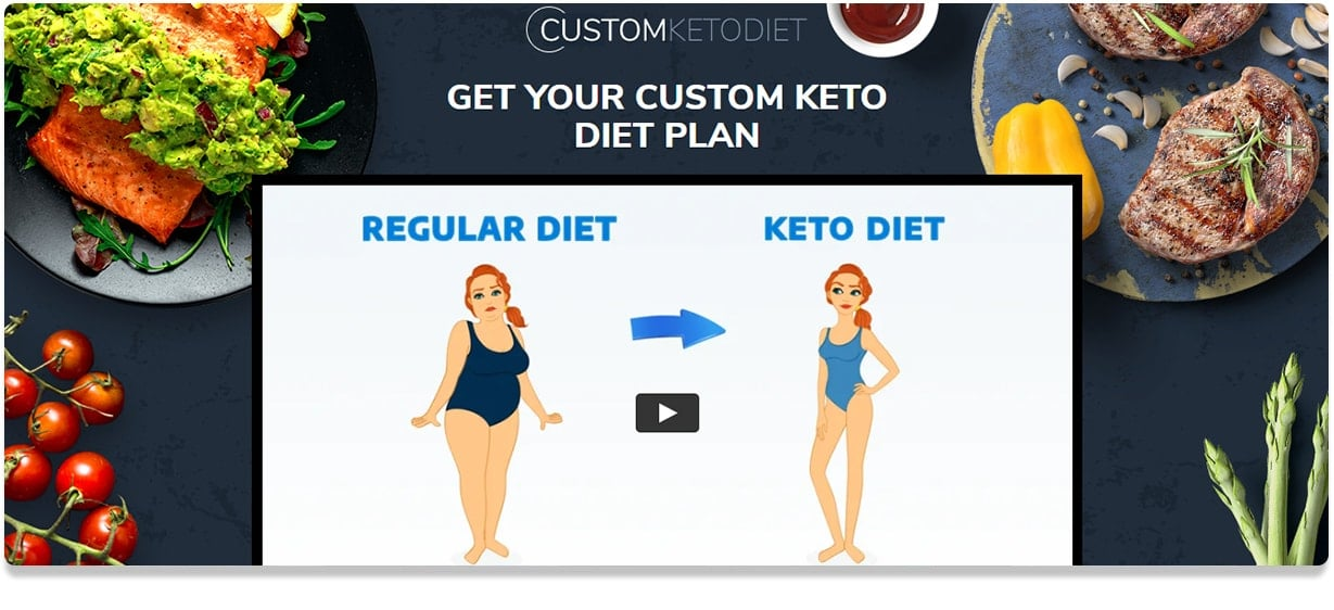 Custom Keto Diet Affiliate